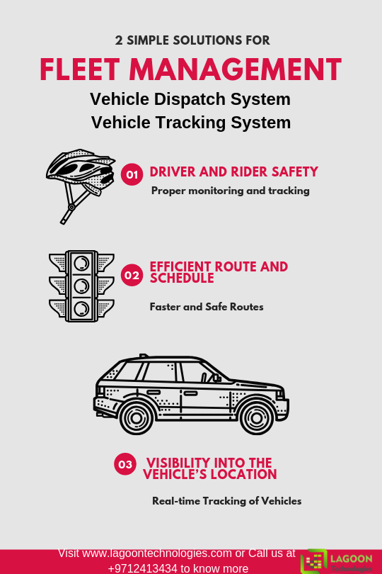 Fleet Management: Vehicle Dispatch and Tracking System at a Glance